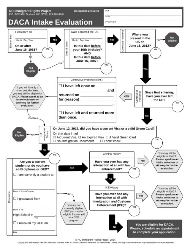 Open-Law-Lab-DACA-Screener-part-1