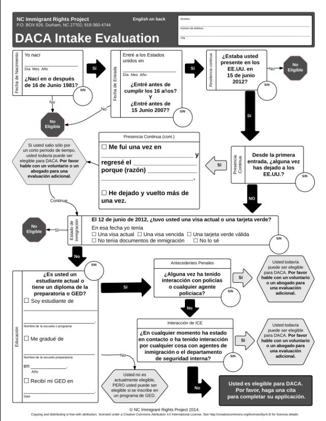 Open-Law-Lab-DACA-Screener-part-2