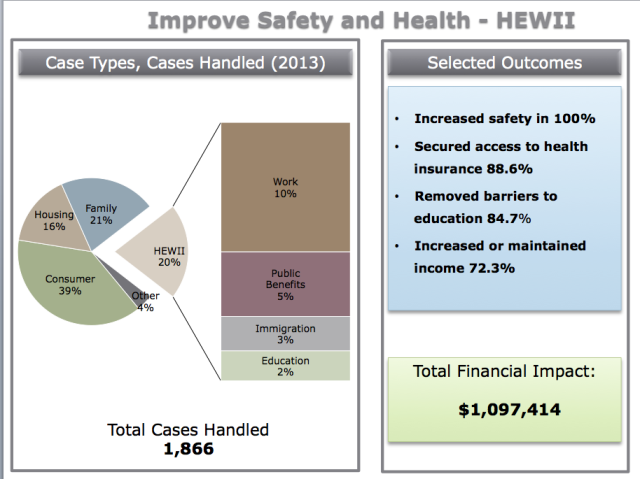 CLAS-HEWII-Health-and-Safety-Strategic-Goal