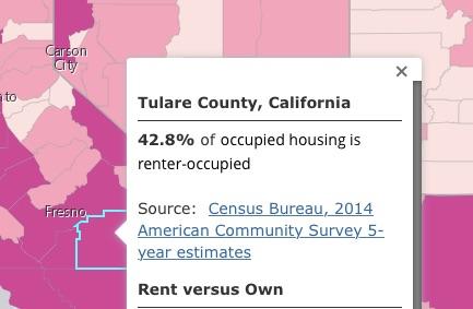 rent-county